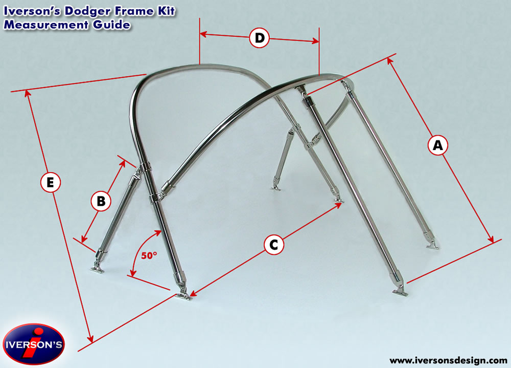 Photo of a dodger's frame with vital measurements identified.